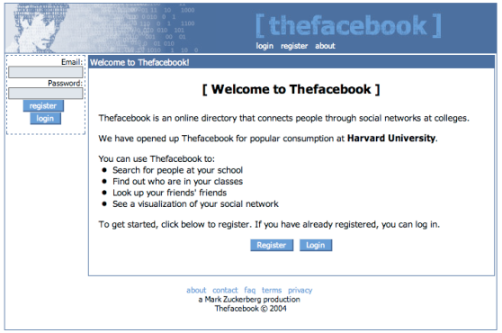 It all started with TheFacebook