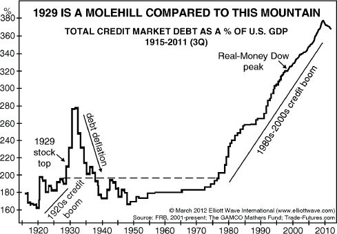 MolehilltoMountain1929(1)